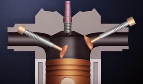 A 4-stroke engine has valves